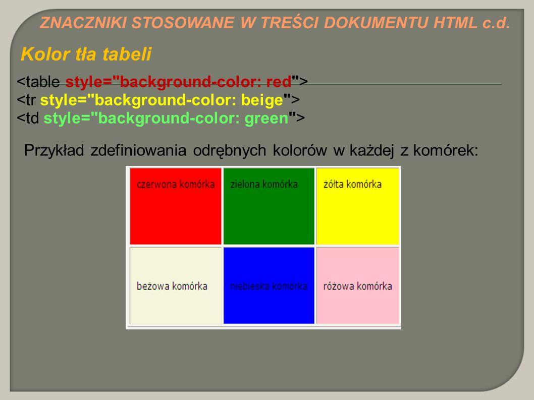 Kolor tła tabeli ZNACZNIKI STOSOWANE W TREŚCI DOKUMENTU HTML c.d.