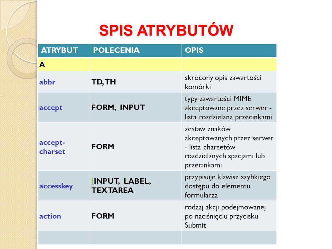 SPIS ATRYBUTÓW ATRYBUT POLECENIA OPIS A abbr TD, TH