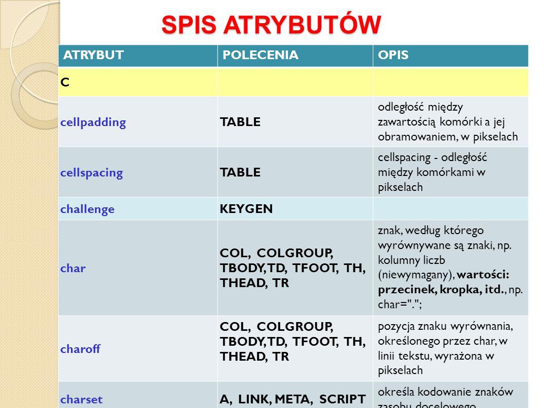 SPIS ATRYBUTÓW ATRYBUT POLECENIA OPIS C cellpadding TABLE