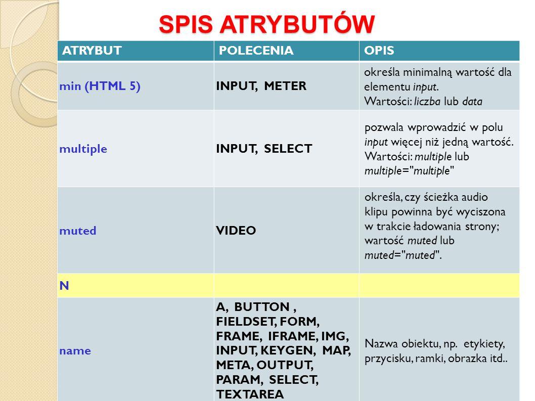 SPIS ATRYBUTÓW ATRYBUT POLECENIA OPIS min (HTML 5) INPUT, METER