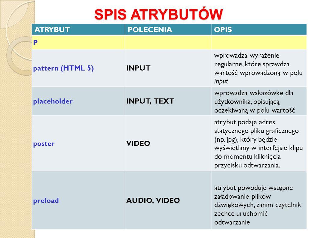 SPIS ATRYBUTÓW ATRYBUT POLECENIA OPIS P pattern (HTML 5) INPUT