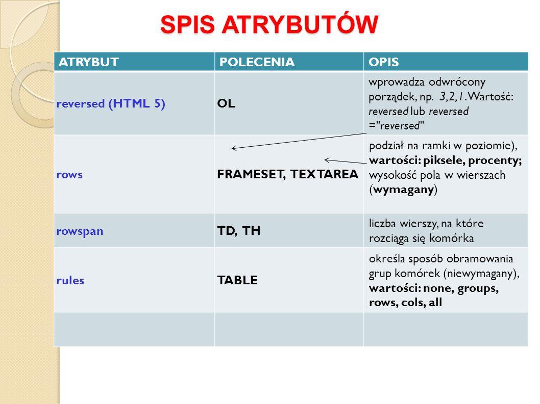SPIS ATRYBUTÓW ATRYBUT POLECENIA OPIS reversed (HTML 5) OL