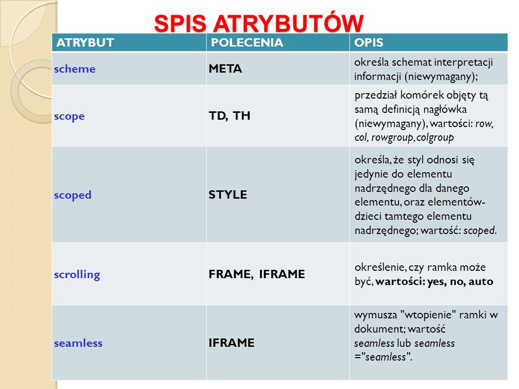 SPIS ATRYBUTÓW ATRYBUT POLECENIA OPIS scheme META