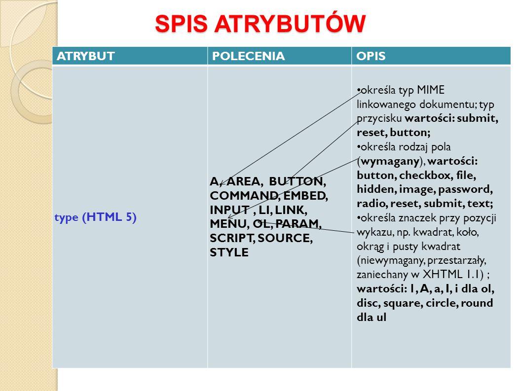 SPIS ATRYBUTÓW ATRYBUT POLECENIA OPIS type (HTML 5)