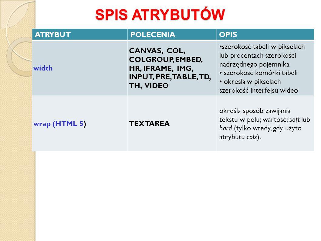 SPIS ATRYBUTÓW ATRYBUT POLECENIA OPIS width