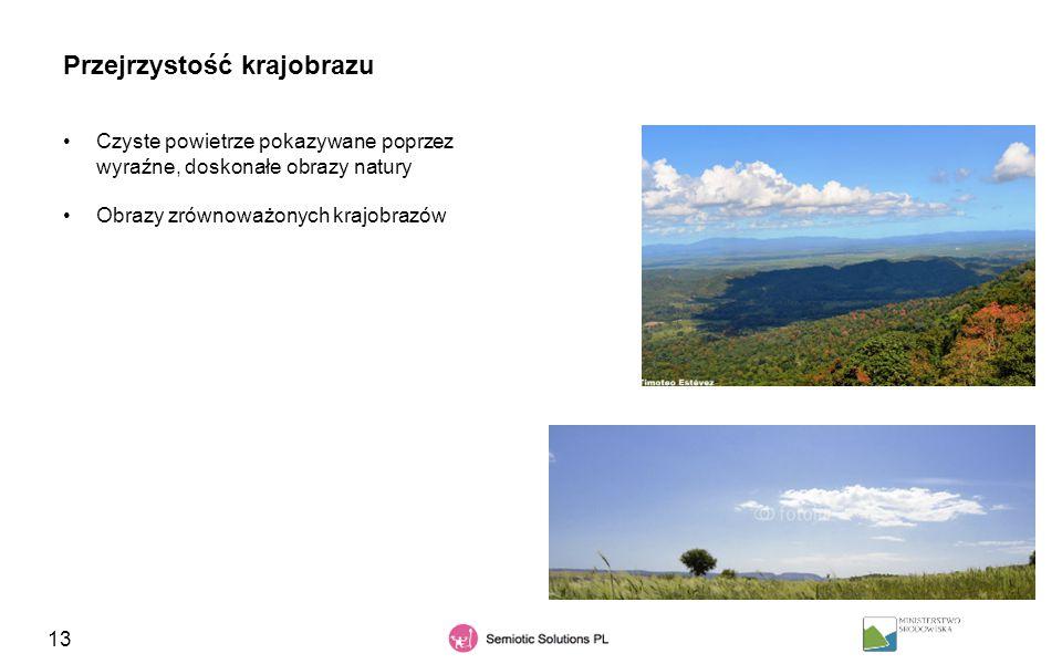 Przejrzystość krajobrazu