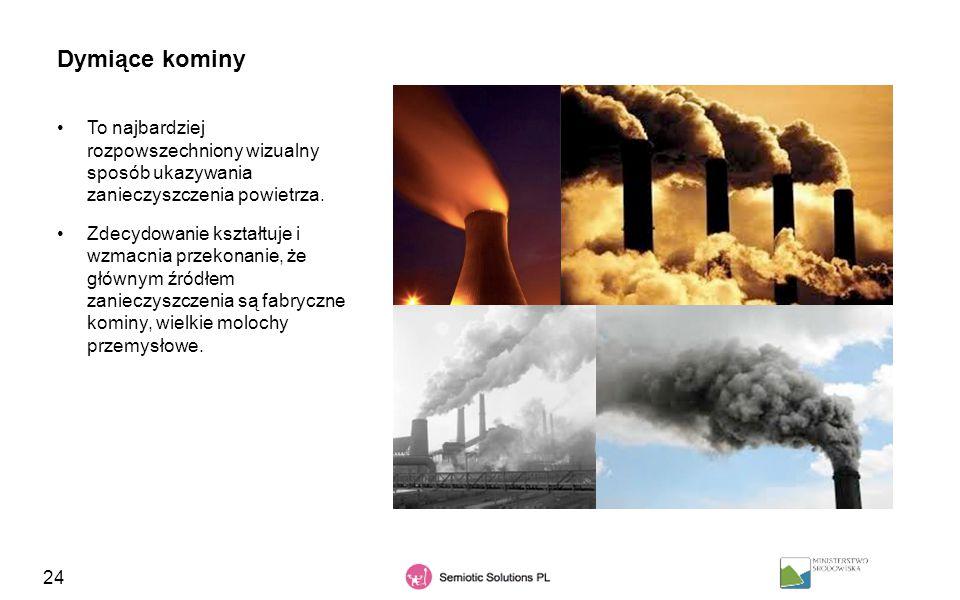 Dymiące kominy To najbardziej rozpowszechniony wizualny sposób ukazywania zanieczyszczenia powietrza.