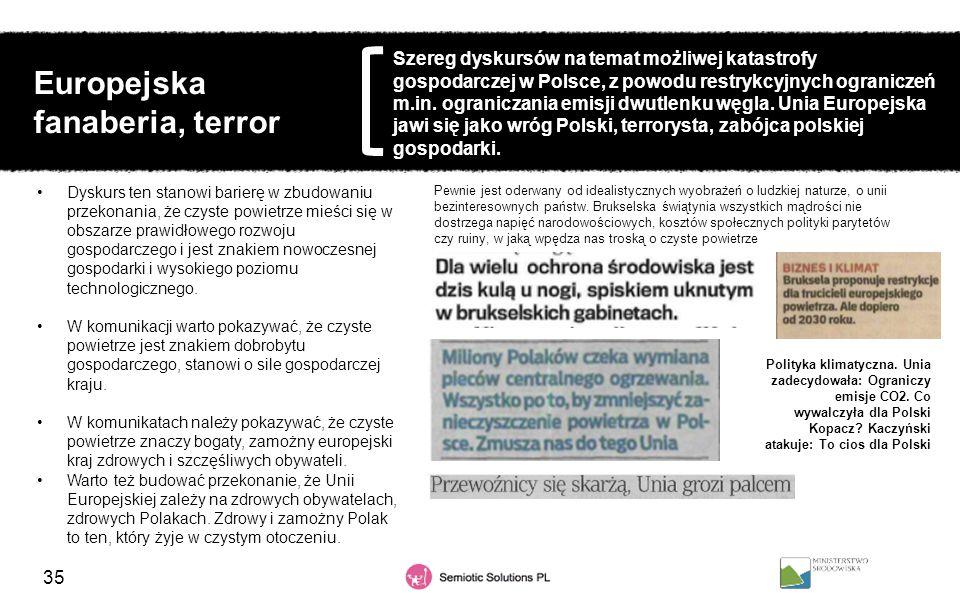 Europejska fanaberia, terror