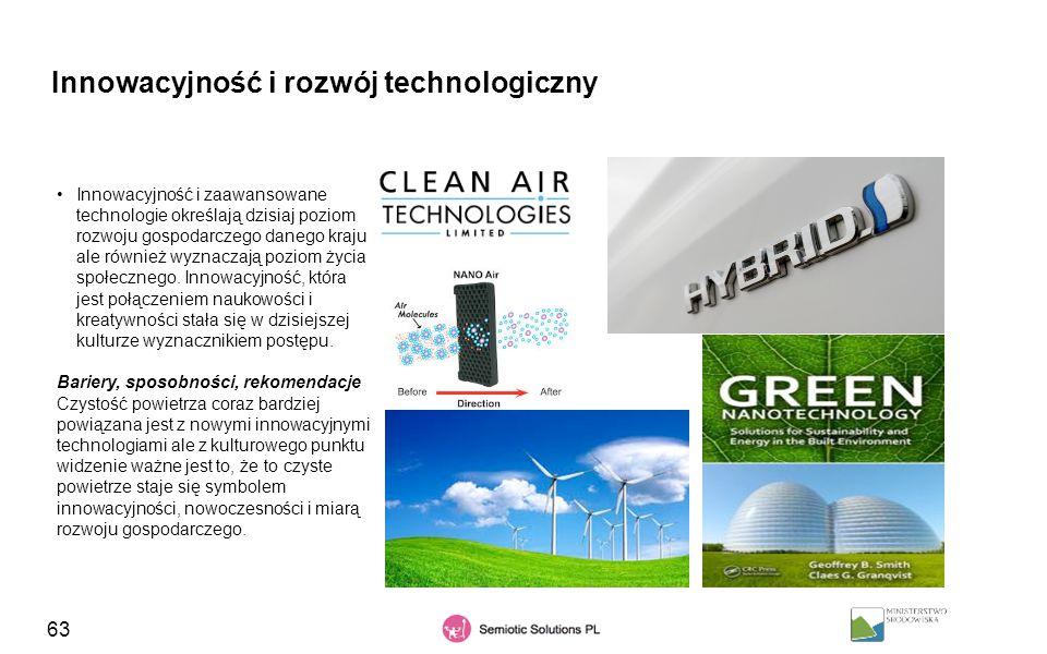 Innowacyjność i rozwój technologiczny