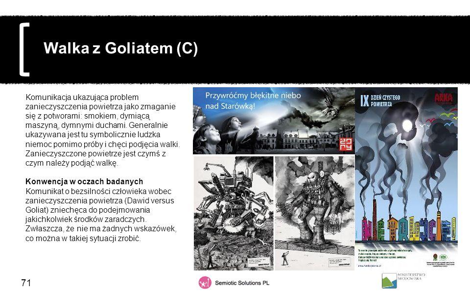 Walka z Goliatem (C)