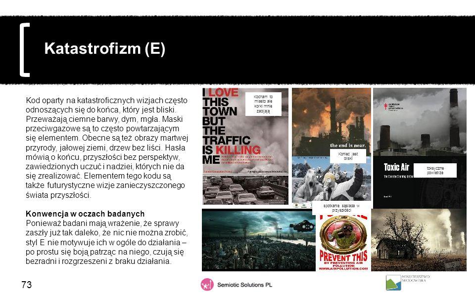 Katastrofizm (E) Koniec jest bliski. Kocham to miasto ale korki mnie zabijają. toksyczne powietrze.