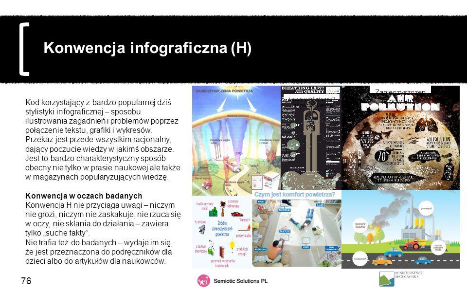 Konwencja infograficzna (H)