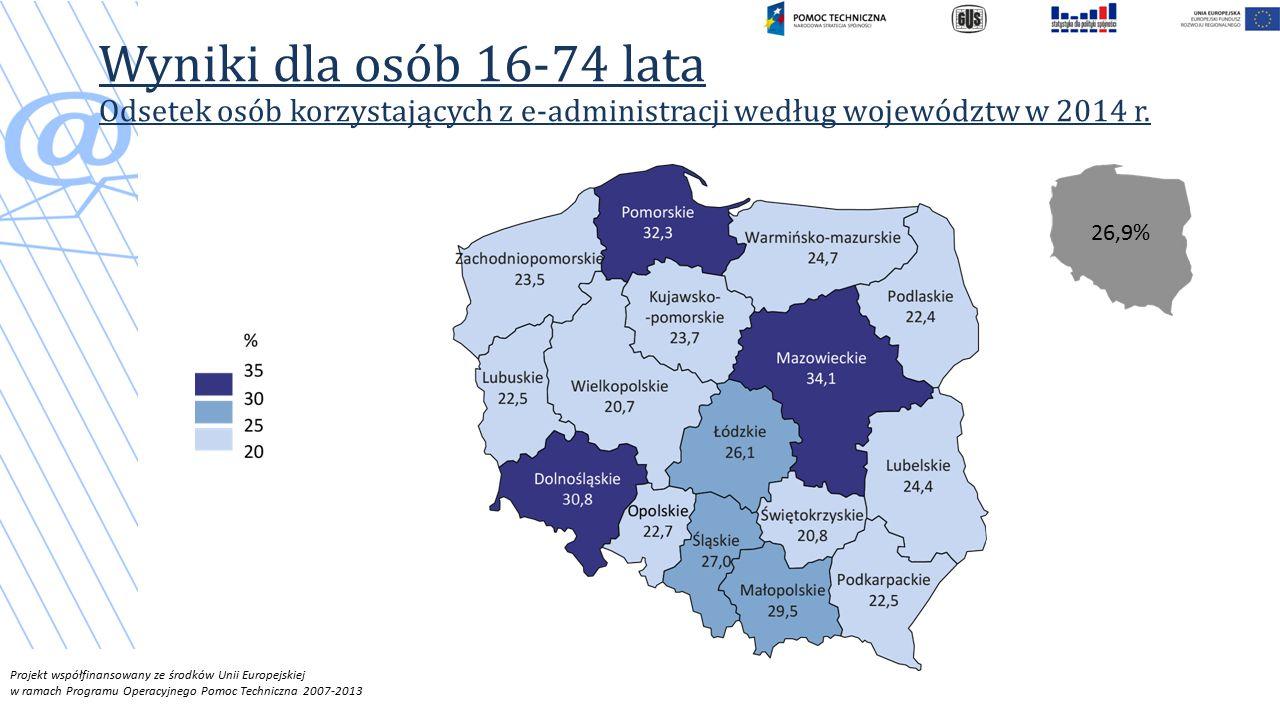 Wyniki dla osób 16-74 lata Odsetek osób korzystających z e-administracji według województw w 2014 r.