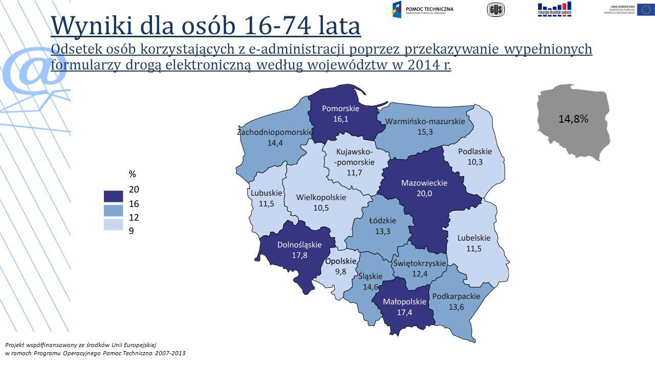 Wyniki dla osób 16-74 lata Odsetek osób korzystających z e-administracji poprzez przekazywanie wypełnionych formularzy drogą elektroniczną według województw w 2014 r.