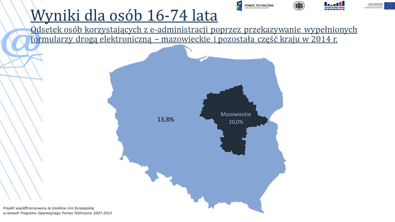 Wyniki dla osób 16-74 lata Odsetek osób korzystających z e-administracji poprzez przekazywanie wypełnionych formularzy drogą elektroniczną – mazowieckie i pozostała część kraju w 2014 r.