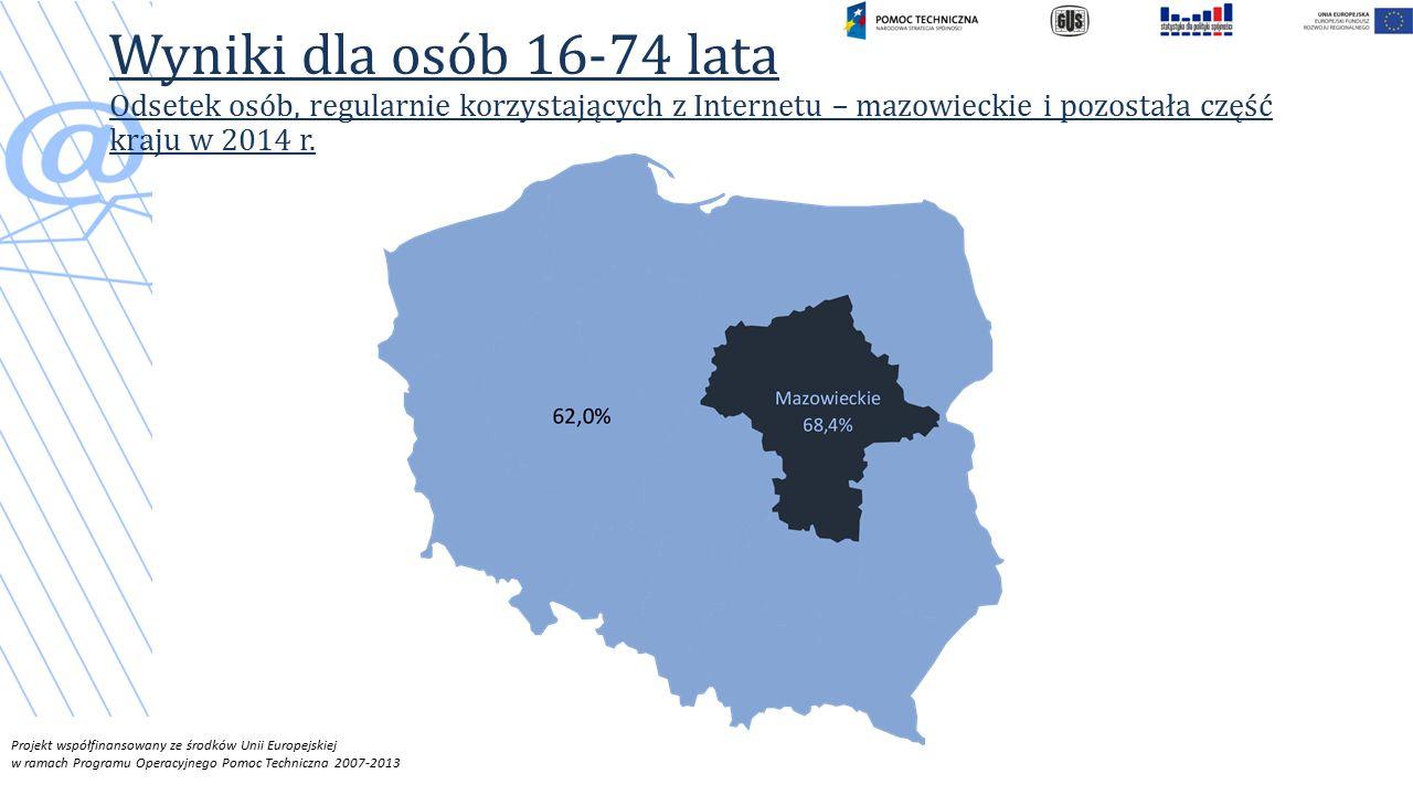 Wyniki dla osób 16-74 lata Odsetek osób, regularnie korzystających z Internetu – mazowieckie i pozostała część kraju w 2014 r.