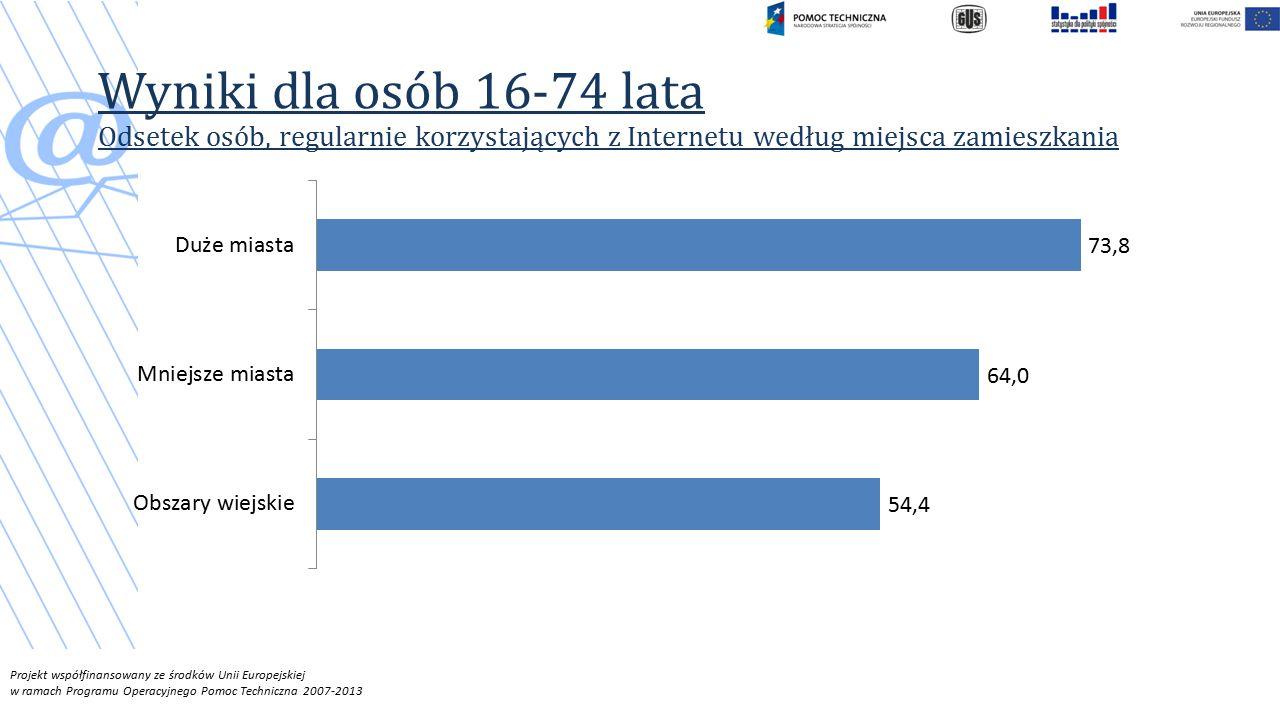 Wyniki dla osób 16-74 lata Odsetek osób, regularnie korzystających z Internetu według miejsca zamieszkania