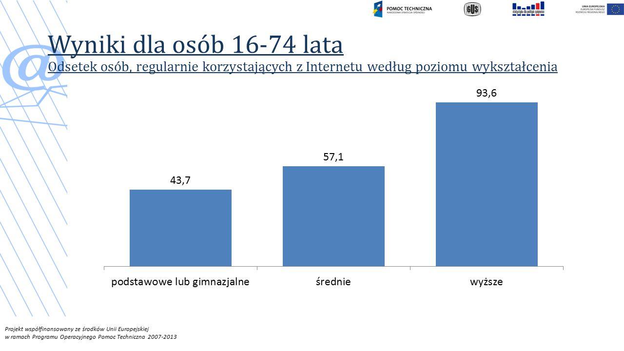 Wyniki dla osób 16-74 lata Odsetek osób, regularnie korzystających z Internetu według poziomu wykształcenia