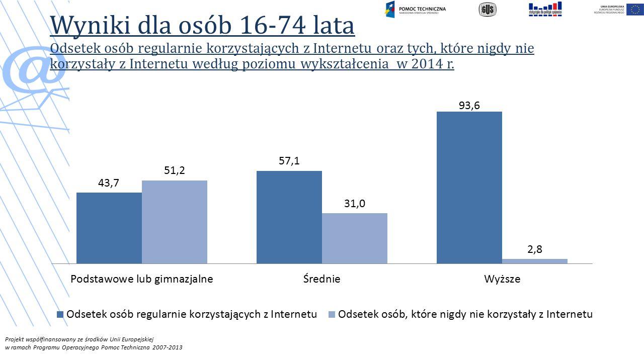Wyniki dla osób 16-74 lata Odsetek osób regularnie korzystających z Internetu oraz tych, które nigdy nie korzystały z Internetu według poziomu wykształcenia w 2014 r.