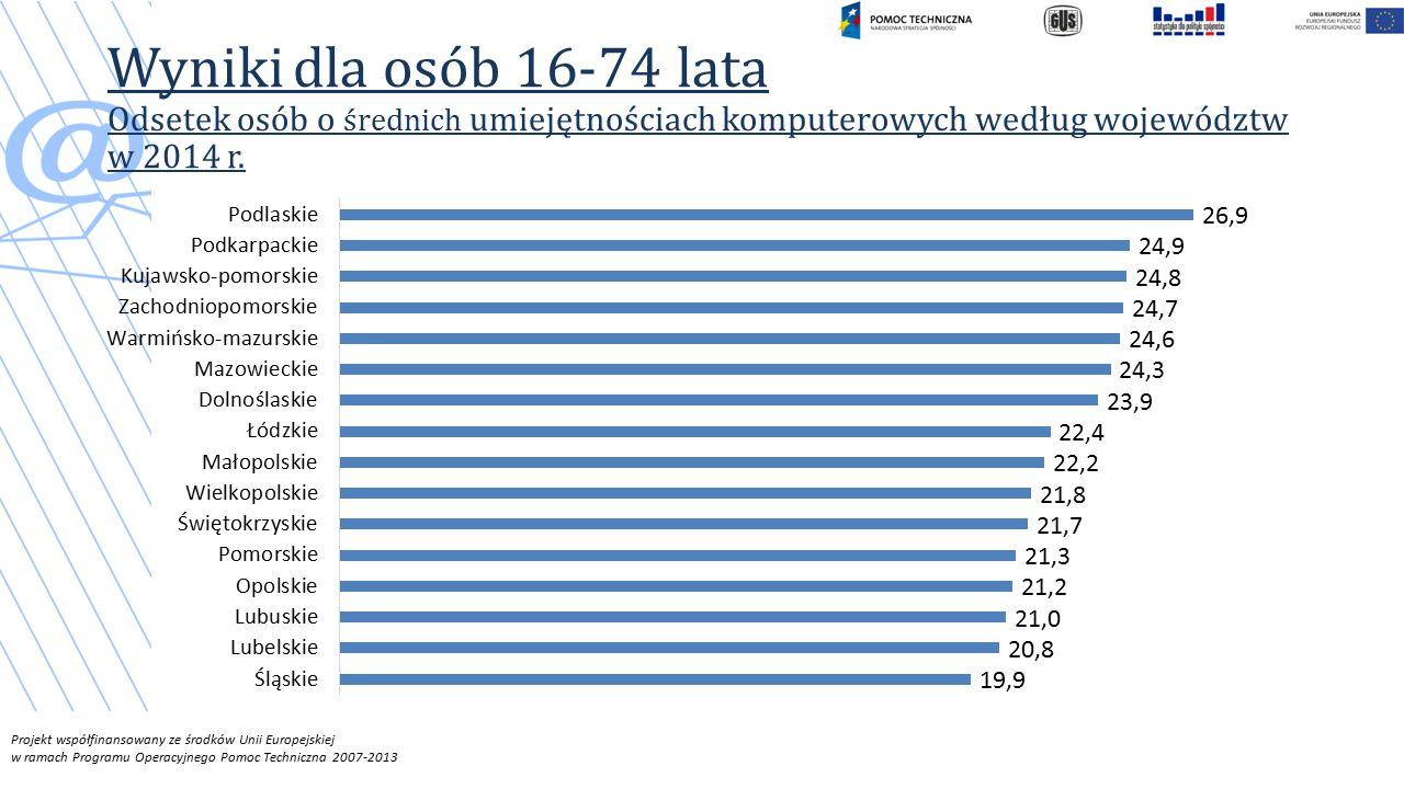 Wyniki dla osób 16-74 lata Odsetek osób o średnich umiejętnościach komputerowych według województw w 2014 r.