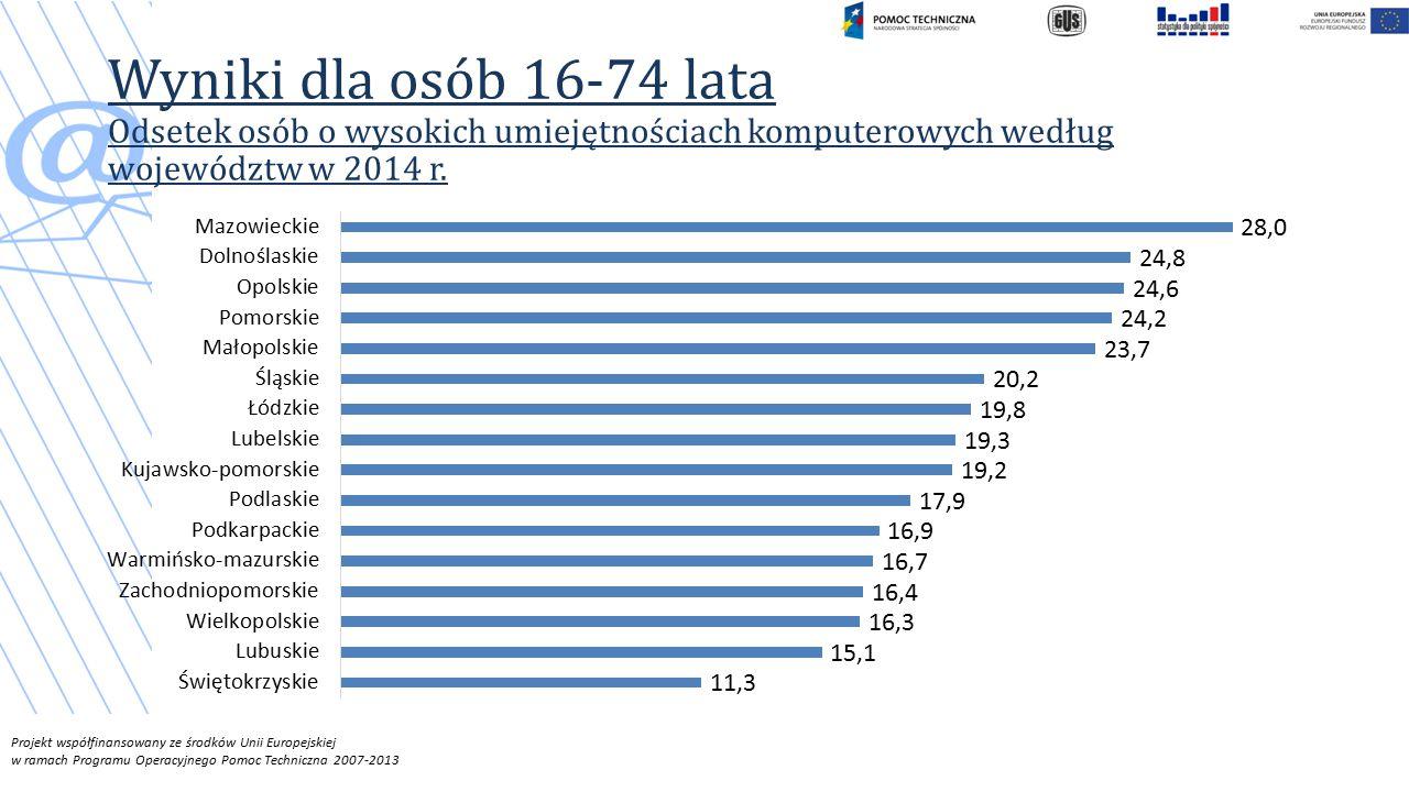 Wyniki dla osób 16-74 lata Odsetek osób o wysokich umiejętnościach komputerowych według województw w 2014 r.