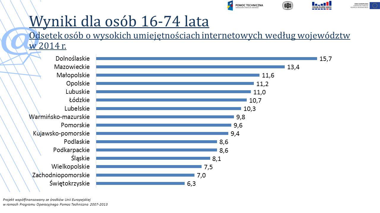 Wyniki dla osób 16-74 lata Odsetek osób o wysokich umiejętnościach internetowych według województw w 2014 r.