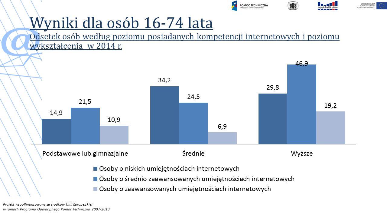 Wyniki dla osób 16-74 lata Odsetek osób według poziomu posiadanych kompetencji internetowych i poziomu wykształcenia w 2014 r.