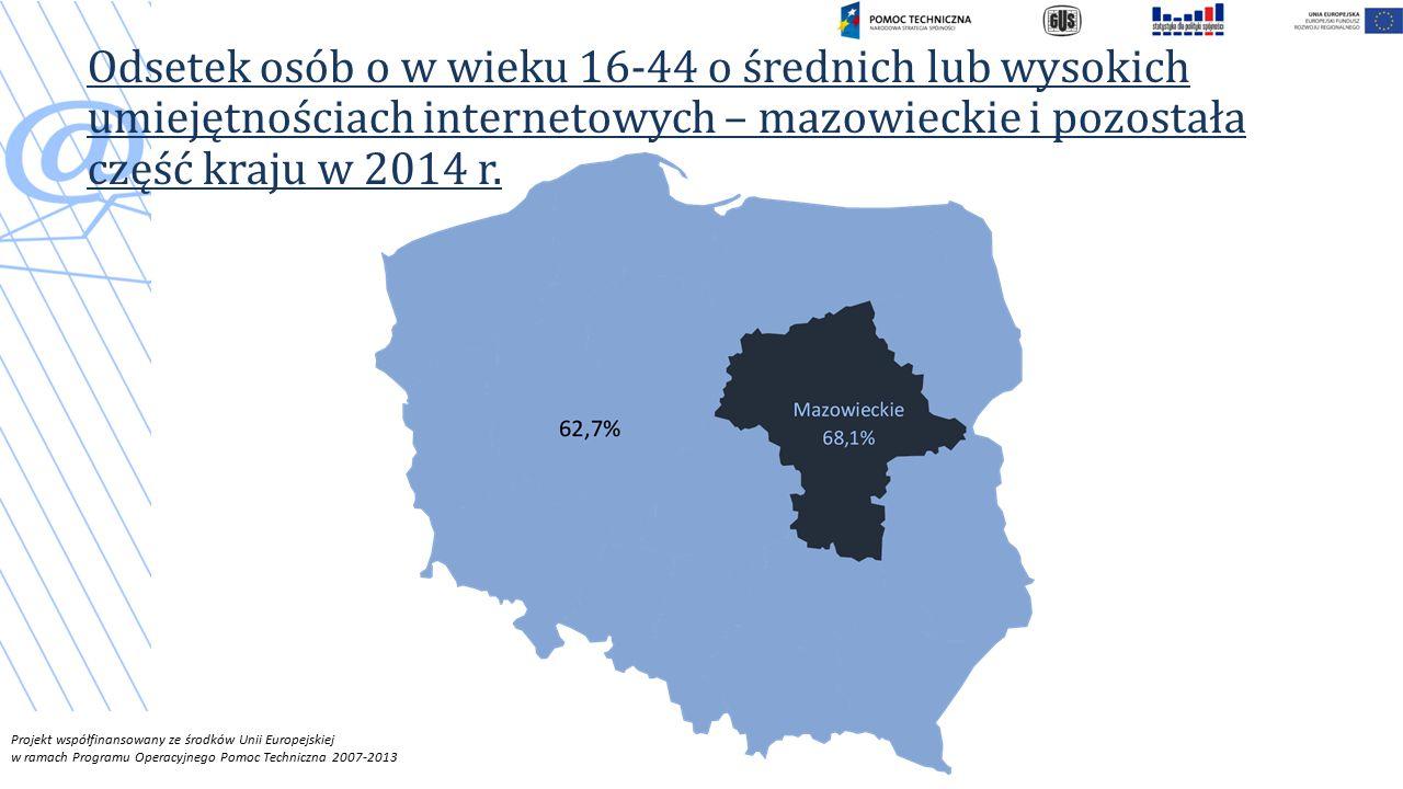 Odsetek osób o w wieku 16-44 o średnich lub wysokich umiejętnościach internetowych – mazowieckie i pozostała część kraju w 2014 r.