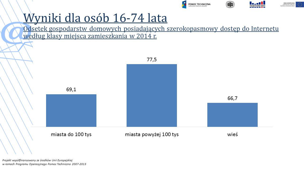 Wyniki dla osób 16-74 lata Odsetek gospodarstw domowych posiadających szerokopasmowy dostęp do Internetu według klasy miejsca zamieszkania w 2014 r.
