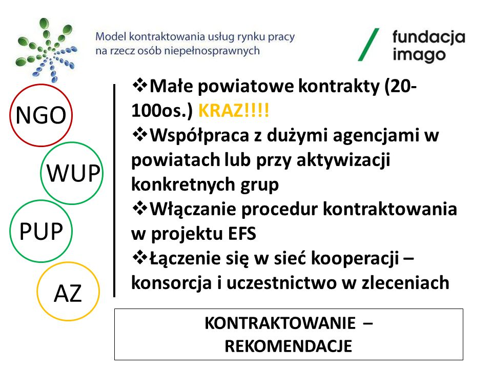 NGO WUP PUP AZ Małe powiatowe kontrakty (20-100os.) KRAZ!!!!
