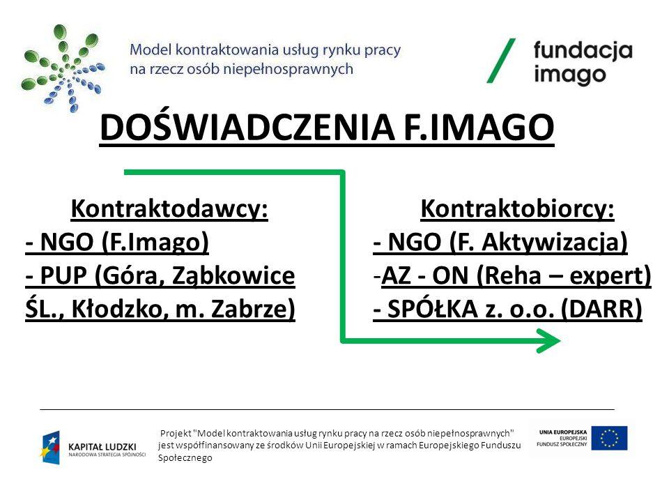 DOŚWIADCZENIA F.IMAGO Kontraktodawcy: - NGO (F.Imago)