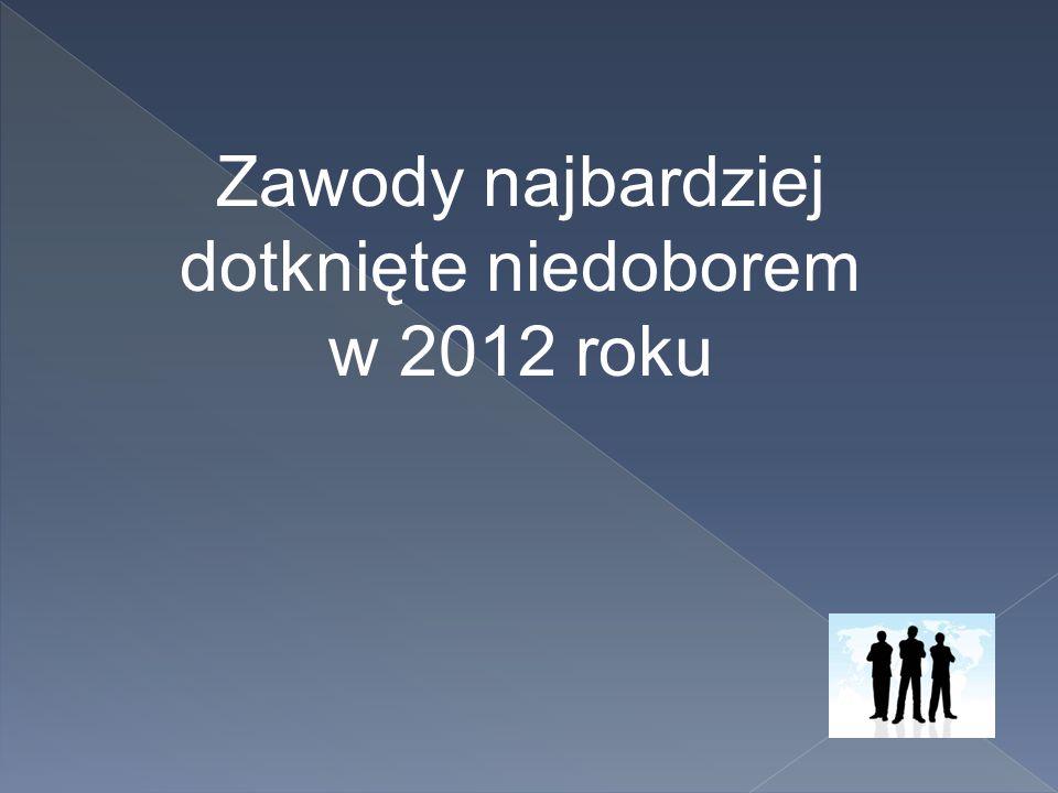 Zawody najbardziej dotknięte niedoborem w 2012 roku