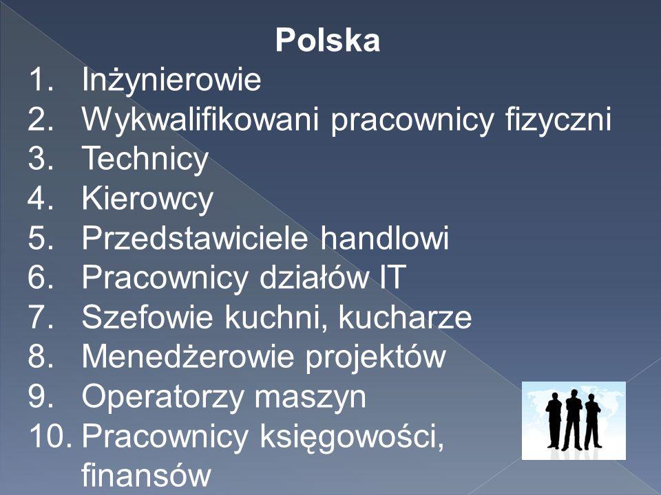 Polska Inżynierowie. Wykwalifikowani pracownicy fizyczni. Technicy. Kierowcy. Przedstawiciele handlowi.