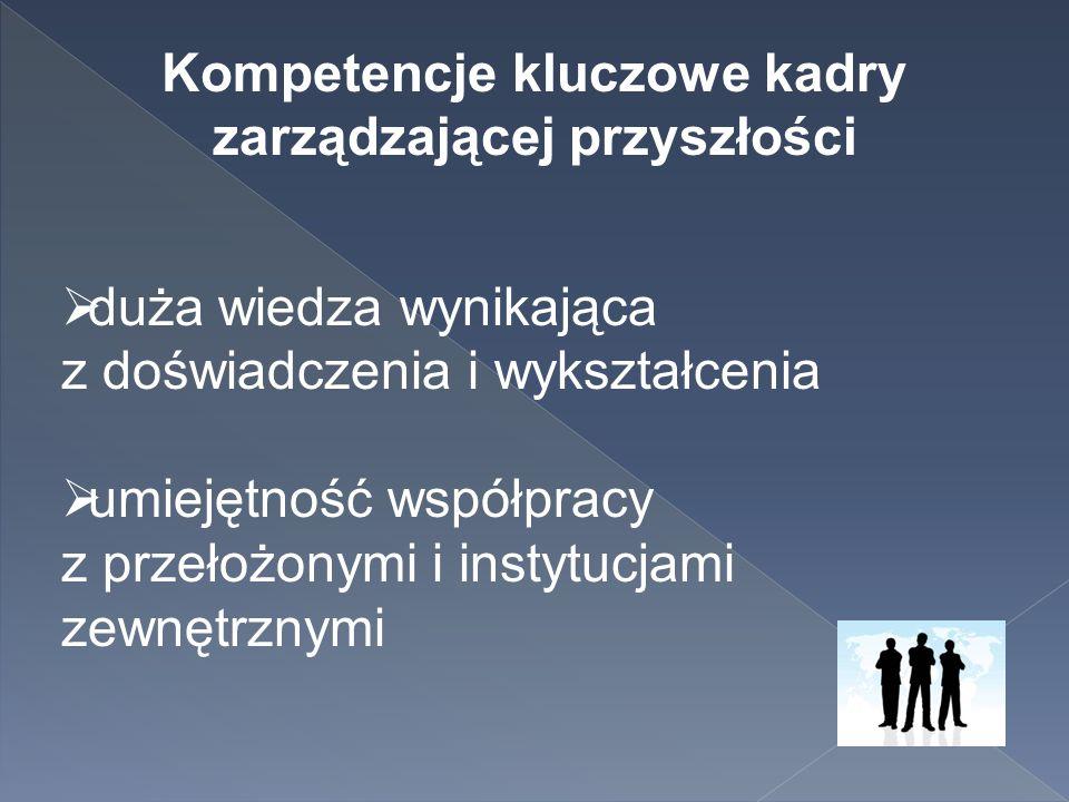 Kompetencje kluczowe kadry zarządzającej przyszłości