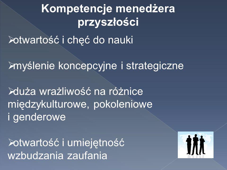Kompetencje menedżera przyszłości