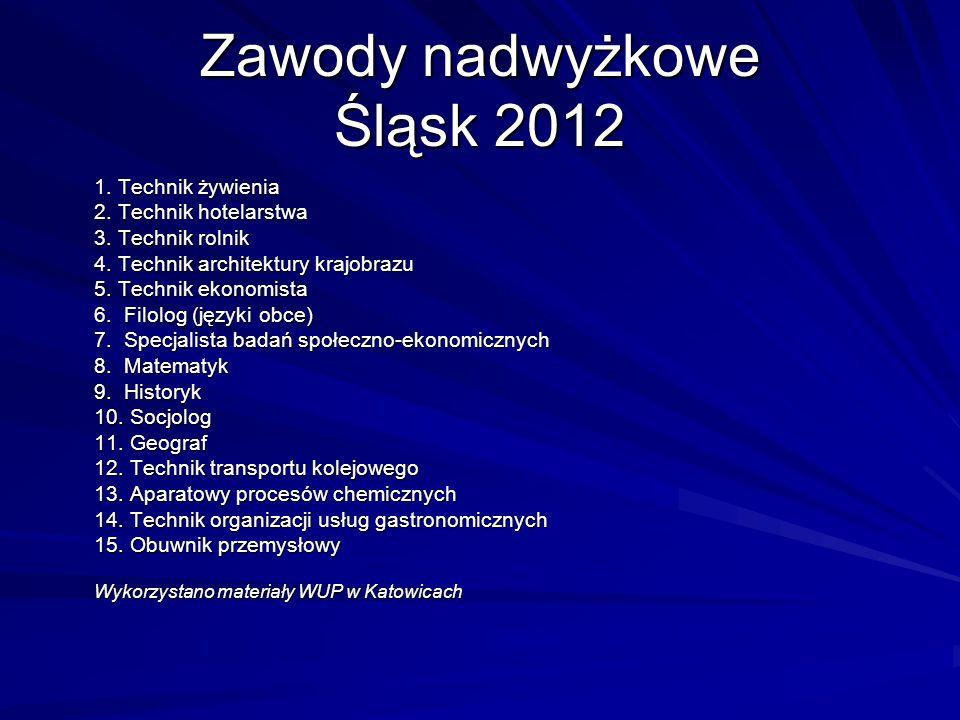 Zawody nadwyżkowe Śląsk 2012