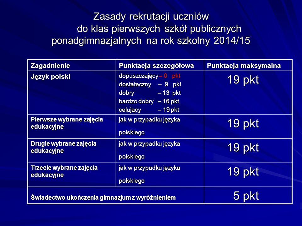 Zasady rekrutacji uczniów do klas pierwszych szkół publicznych ponadgimnazjalnych na rok szkolny 2014/15