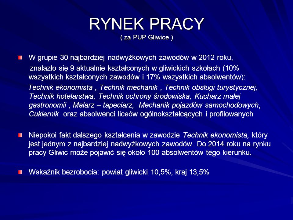 RYNEK PRACY ( za PUP Gliwice )