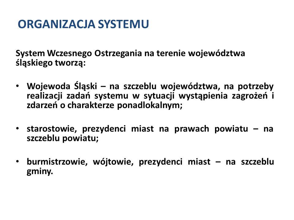 ORGANIZACJA SYSTEMU System Wczesnego Ostrzegania na terenie województwa śląskiego tworzą: