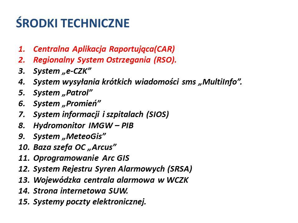 ŚRODKI TECHNICZNE Centralna Aplikacja Raportująca(CAR)