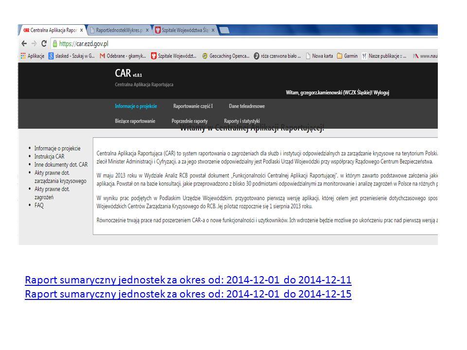 Raport sumaryczny jednostek za okres od: 2014-12-01 do 2014-12-11
