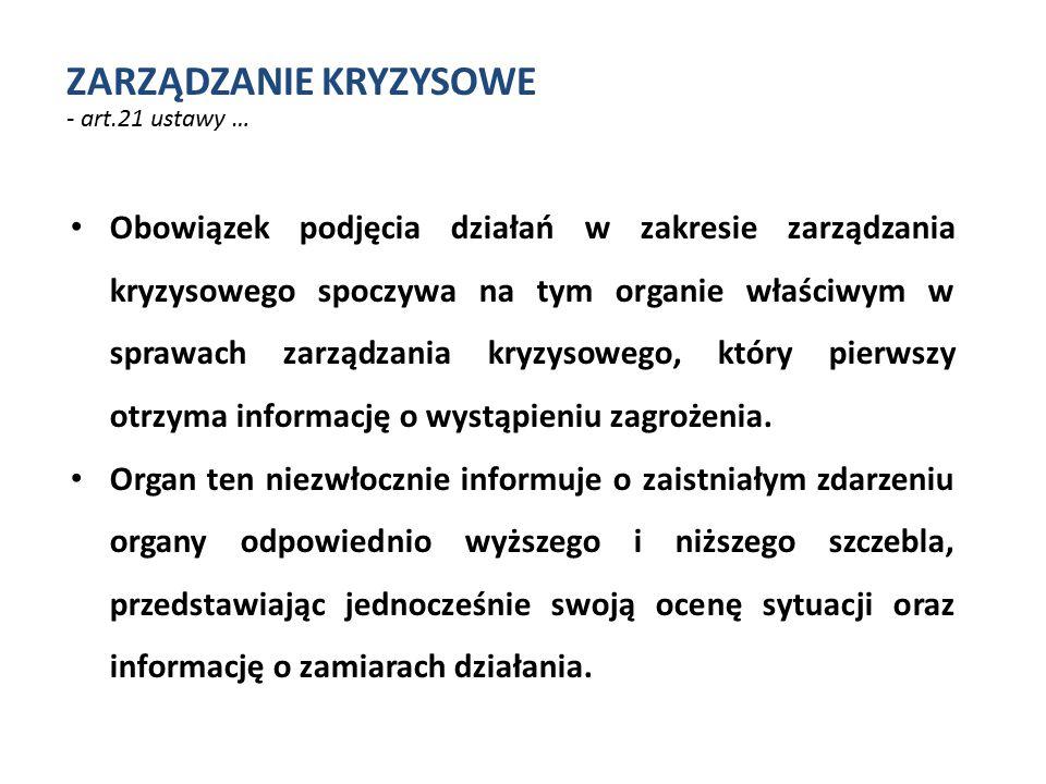 ZARZĄDZANIE KRYZYSOWE - art.21 ustawy …