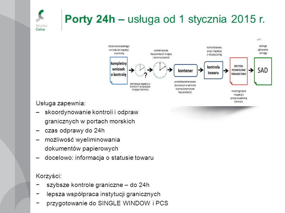 Porty 24h – usługa od 1 stycznia 2015 r.