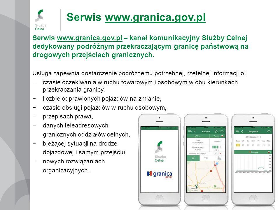 Serwis www.granica.gov.pl