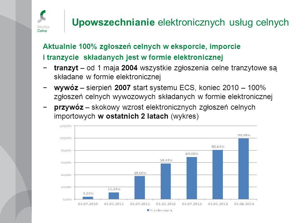 Upowszechnianie elektronicznych usług celnych