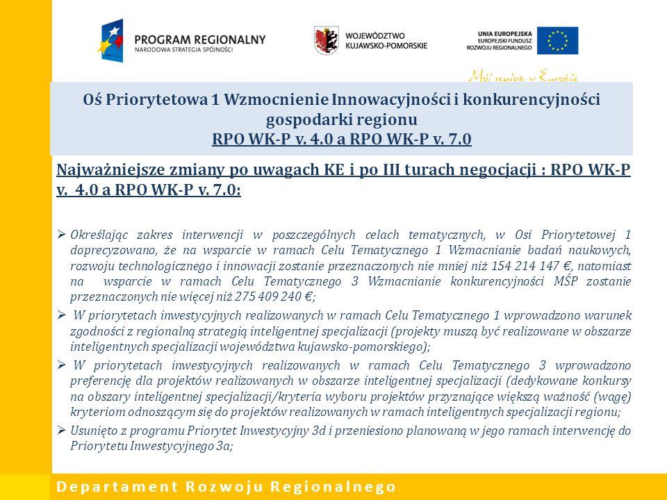 Oś Priorytetowa 1 Wzmocnienie Innowacyjności i konkurencyjności gospodarki regionu RPO WK-P v. 4.0 a RPO WK-P v. 7.0