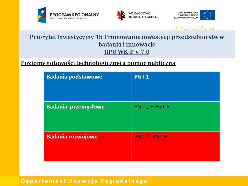 Poziomy gotowości technologicznej a pomoc publiczna Badania podstawowe