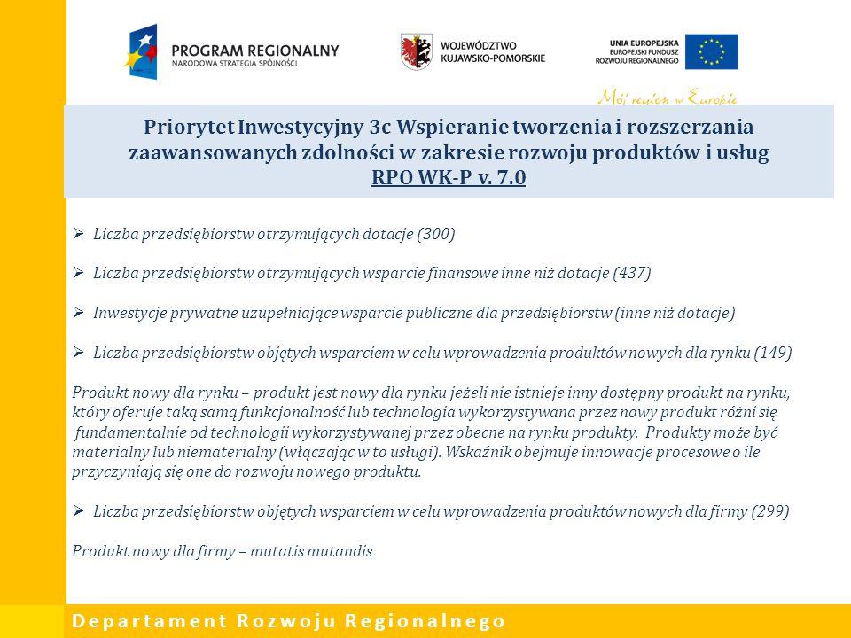 Priorytet Inwestycyjny 3c Wspieranie tworzenia i rozszerzania zaawansowanych zdolności w zakresie rozwoju produktów i usług RPO WK-P v. 7.0