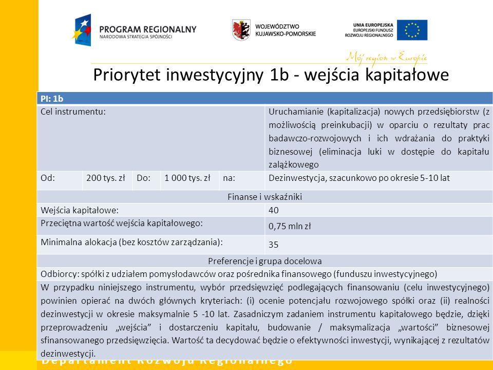 Priorytet inwestycyjny 1b - wejścia kapitałowe