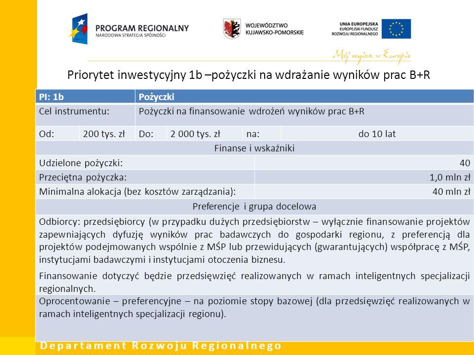 Priorytet inwestycyjny 1b –pożyczki na wdrażanie wyników prac B+R